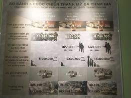 Some war stats to not believe. // Algunas estadísticas de guerra de no creer.